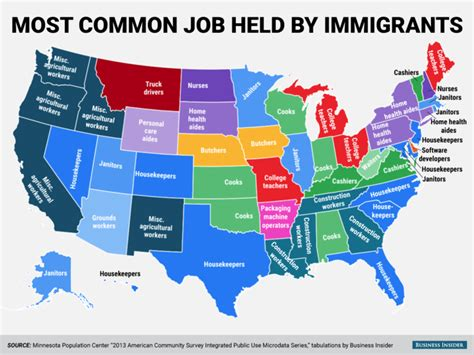 immigrant state map business insider