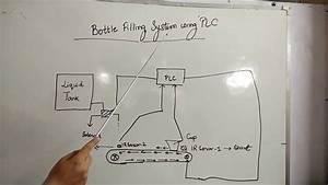 Bottle Filling System Using Plc