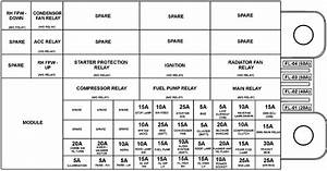 Tata Nano - Fuse Box Diagram