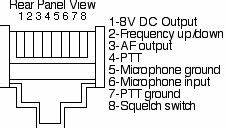 Icom Microphone Wiring Diagram : modular plugs jacks white mountain amateur radio club ~ A.2002-acura-tl-radio.info Haus und Dekorationen