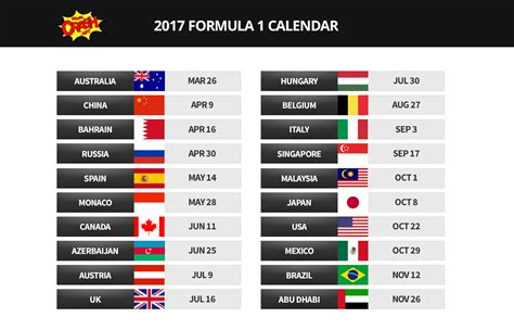 F1 Calendar 2018 - Formula One Race Times and Dates for London, Europe