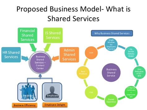 shared services evangelists
