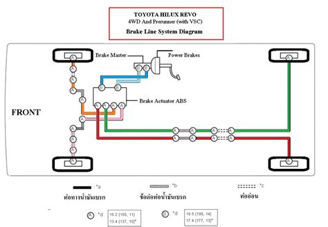 toyota hilux revo wiring engine hilux revo actuator abs with vsc