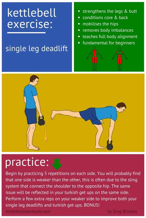 deadlift kettlebell leg single exercise everything know need underused extremely highly important