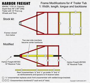 75  Best Harbor Freight Trailer Ideas Images By Mike
