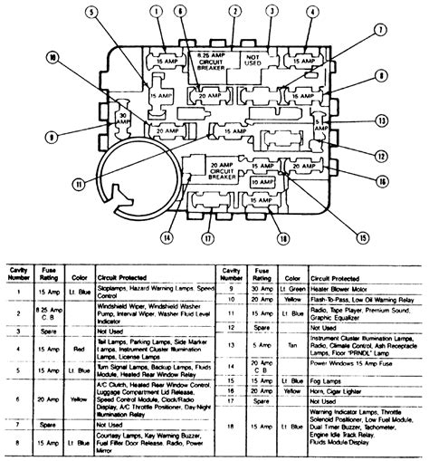 1992 Ford Mustang Fuse Diagram diagram 1992 ford mustang fuse box brake lights