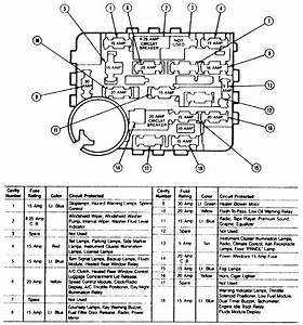 Diagram 1992 Ford Mustang Fuse Box