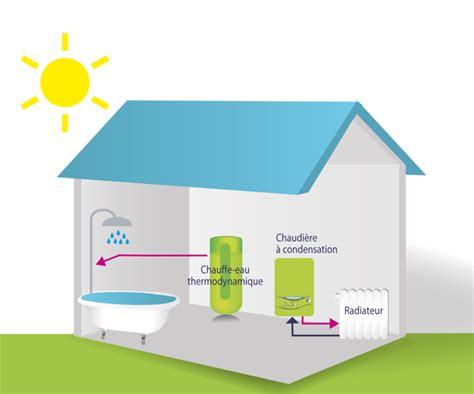 ventilation cuisine gaz gaz maison neuve pose et de gaz enterre dans une tranche