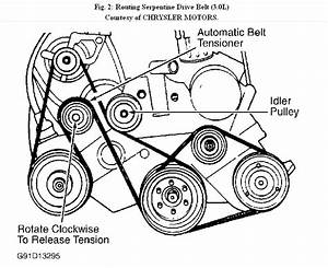 I Need A Serpentine Belt Diagram For A 1992 Dodge Caravan Wi