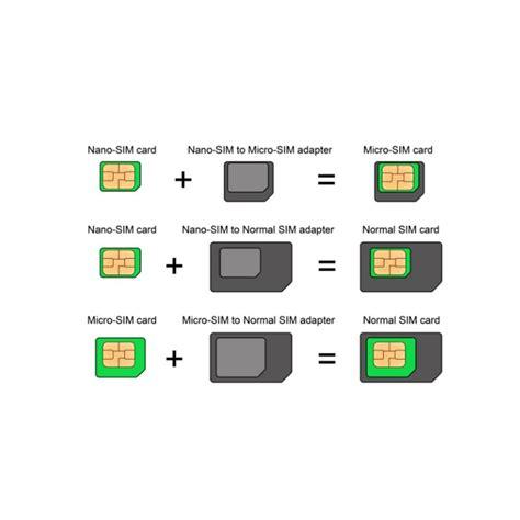 sim card adapter kit    nano micro standard size