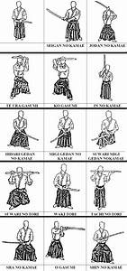 Pin by zé kanella Alves on estilos marciais | Pinterest ...