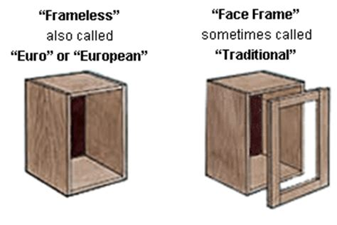 face frame cabinets vs frameless custom kitchen cabinet refacing company how to measure