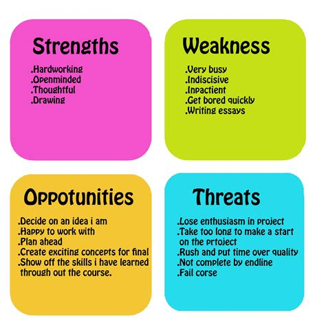 Strength And Weakness In by Learning To Swot It Out