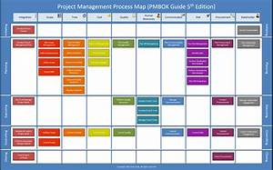 Comparison And Contrast Of Project Management