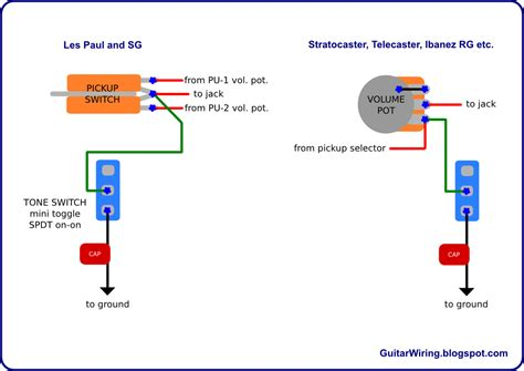The Guitar Wiring Blog Diagrams Tips Simple Tone Switch