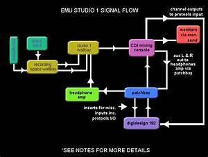 Dorothy U0026 39 S Sound Engineering Blogs  Ses Week 1 Studio 1