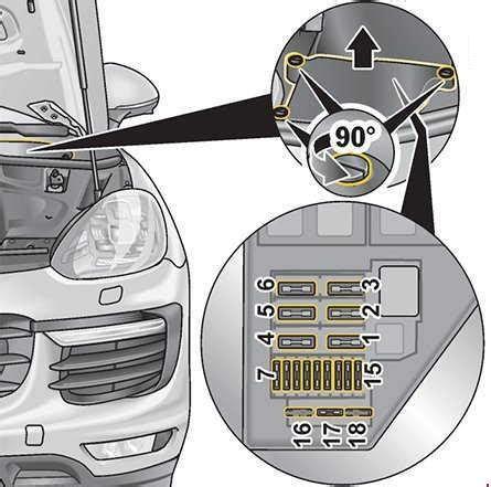 Cayenne Fuse Box Location by Porsche Cayenne 2011 2017 Fuse Box Diagram Auto Genius