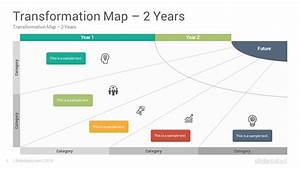 Transformation Map Google Slides Templates Diagrams
