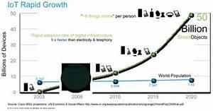 Fog Computing Distributing Data and Intelligence for ...
