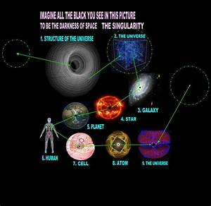 The infinite fractal nature of the universe: Universe ...
