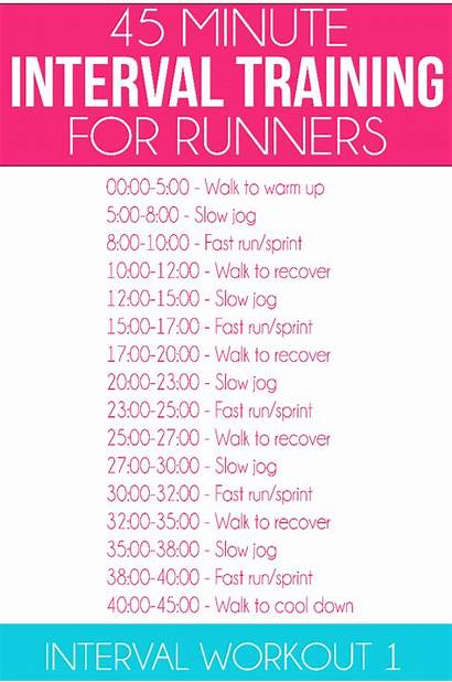 Interval Running Weight Workouts Run Workout Training