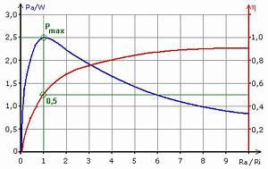 Gesamtleistung Berechnen : leistungs spannungs und stromanpassung ~ Themetempest.com Abrechnung