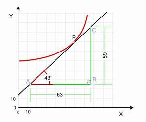 Steigung Im Punkt Berechnen : steigung steigung und geflle berechnen interaktive bung ~ Themetempest.com Abrechnung
