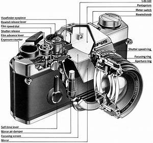 Sony Camera Diagram