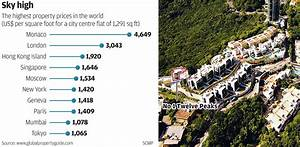Average home prices in Hong Kong hit another record ...