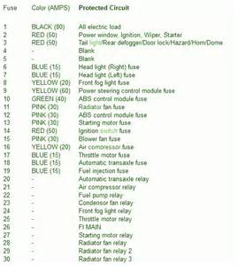 similiar suzuki sx4 wiring diagram keywords suzuki sx4 fuse box diagram on 2007 suzuki forenza engine diagram