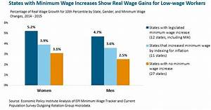 New Research: Greatest Low-Wage Earnings Gains Came In ...