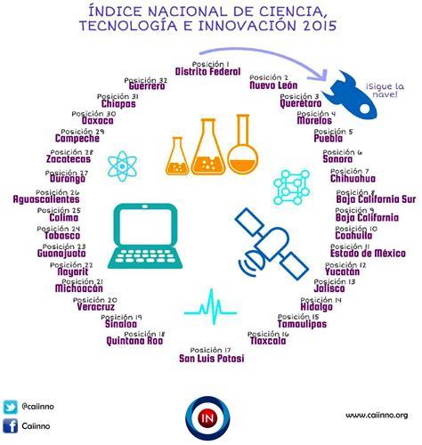 observatorio social y econ 243 mico de m 233 xico ranking nacional de ciencia tecnolog 237 a e innovaci 243 n