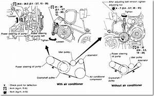 I Need To Replace The Power Steering Belt I A 1995 Nissan