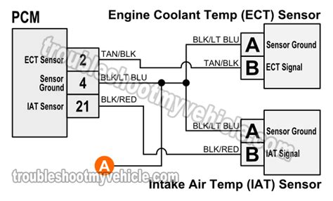 Engine Coolant Wiring Diagram by 1993 1995 Iat And Ect Sensor Wiring Diagram Jeep 4 0l