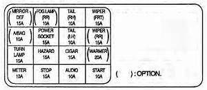 Kia Rio  2002  - Fuse Box Diagram