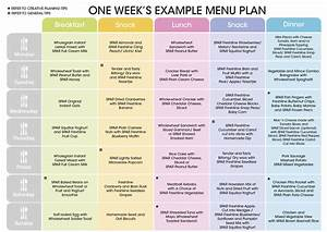 weekly food menu planner search results calendar 2015 With family dinner menu template