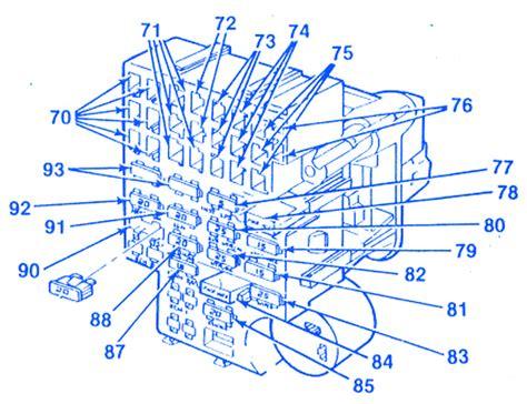 1982 Chevy Silverado Fuse Box by Chevrolet 305 1983 Fuse Box Block Circuit Breaker