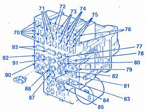 Chevrolet Pickup 305 1983 Fuse Box  Block Circuit Breaker Diagram  U00bb Carfusebox