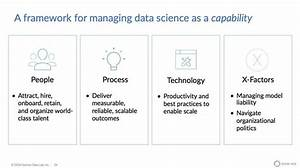 Managing Data Science as a Capability