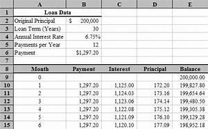 Mortgage Amortization Excel Excel Amortization Schedule Fragment Amortization