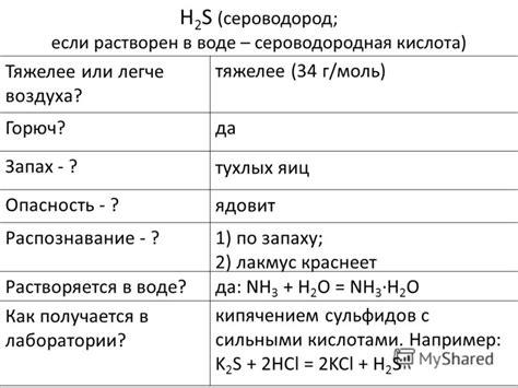 Угарный газ легчетяжелее воздуха? useful_faq — ЖЖ