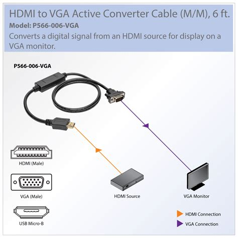 Cat5 B Wiring Diagram Rj45 Ether Cable Color Code by Vga To Cat6 Wiring Diagram Wiring Library