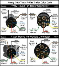 similiar 7 pin trailer plug wiring diagram for chevy keywords pin trailer plug wiring diagram on semi 7 pin trailer plug wiring
