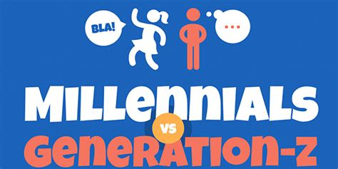 millennials generation wingspan