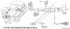 1973 Ford F 100 Dash Gauges Wiring Diagram