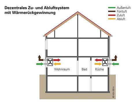 Dezentrale Wohnraumlueftung Funktionsweise Und Moeglichkeiten by Methoden Und Technik Zur Wohnrauml 252 Ftung