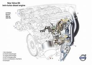 Neuer Volvo D5 Dieselmotor