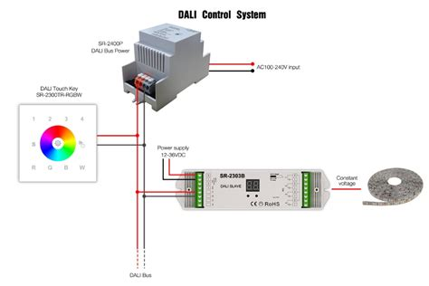 Addressable Led Dali Driver View