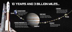 What's Up With Pluto? - TCC Reach Magazine