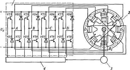 Вентильный реактивный электродвигатель — википедия